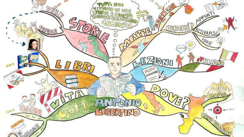 Antonio libertino mappe mentali